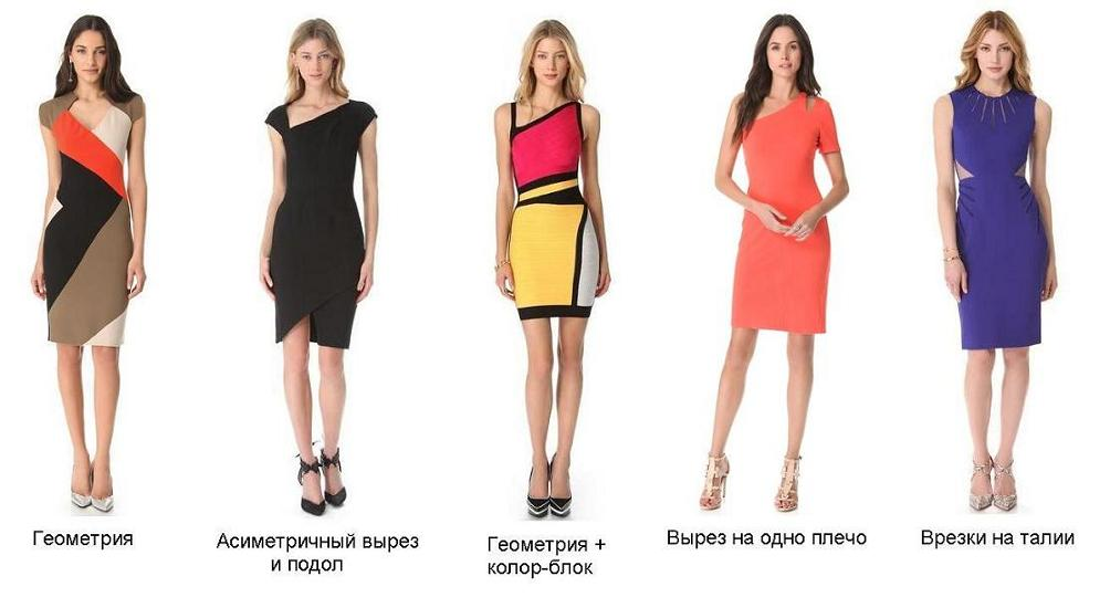 Как выбрать платьишко вдоль типу фигуры